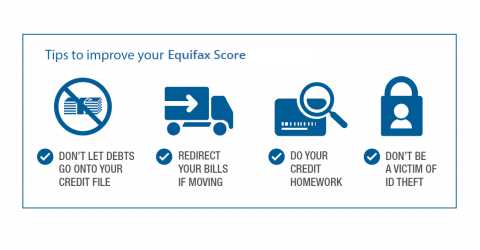 Improving your Equifax Score