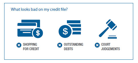 What looks bad on my credit report