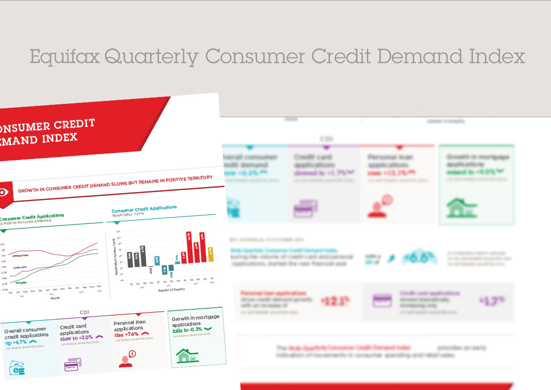 Growth in consumer credit demand slows but remains in positive veda quarterly business credit demand index march 2016 quarter reheart Gallery