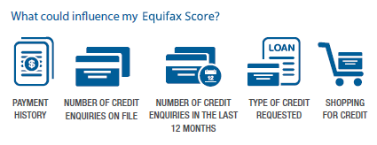 What could influence my Equifax Score?